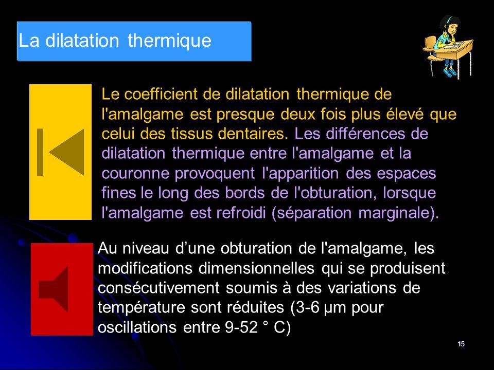 La dilatation thermique