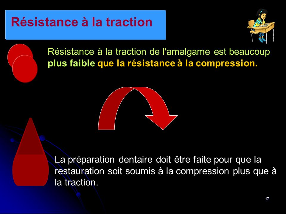 Résistance à la traction