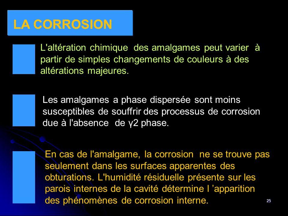 LA CORROSIONL altération chimique des amalgames peut varier à partir de simples changements de couleurs à des altérations majeures.