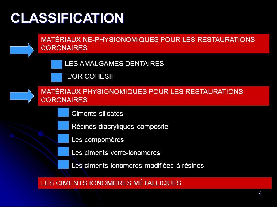 CLASSIFICATION MATÉRIAUX NE-PHYSIONOMIQUES POUR LES RESTAURATIONS CORONAIRES. LES AMALGAMES DENTAIRES.