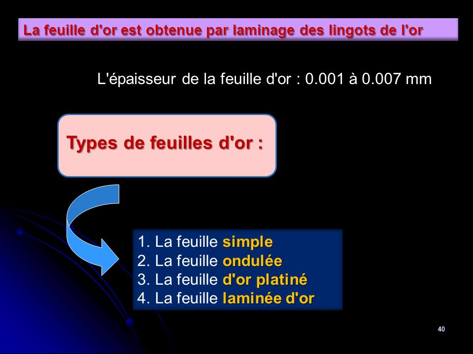 La feuille d or est obtenue par laminage des lingots de l or
