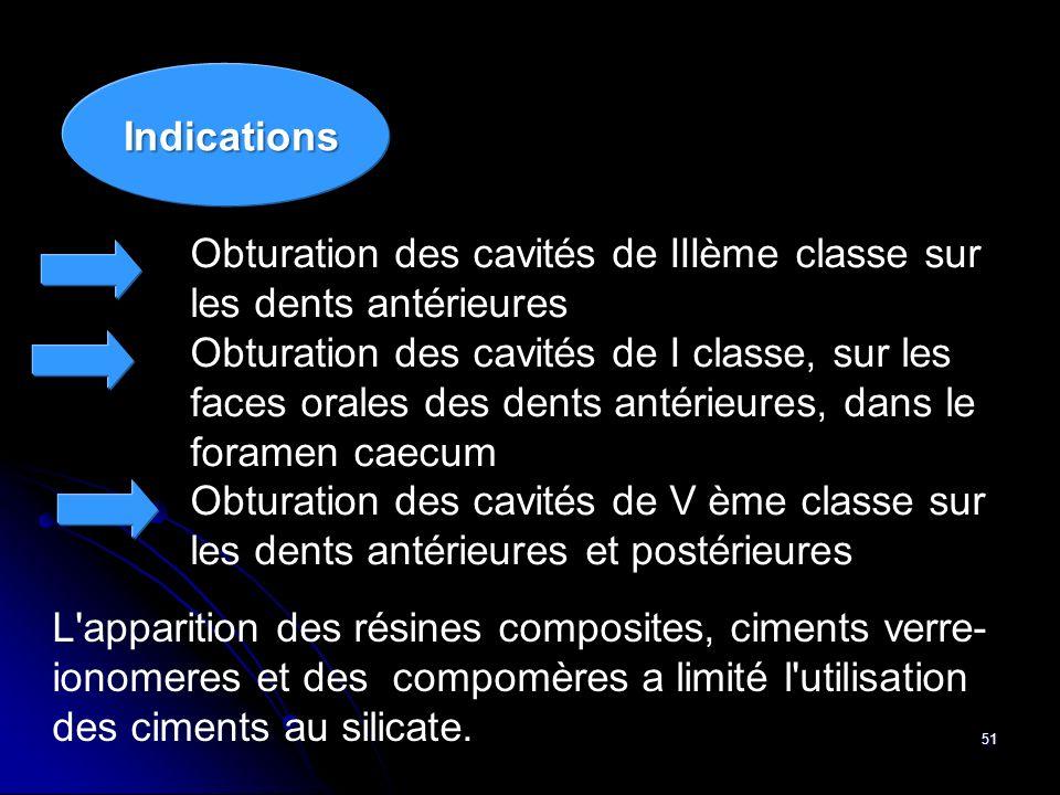 Indications Obturation des cavités de IIIème classe sur les dents antérieures.