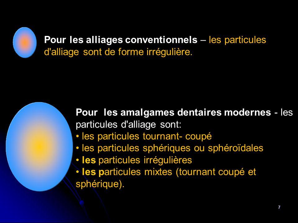 Pour les alliages conventionnels – les particules d alliage sont de forme irrégulière.