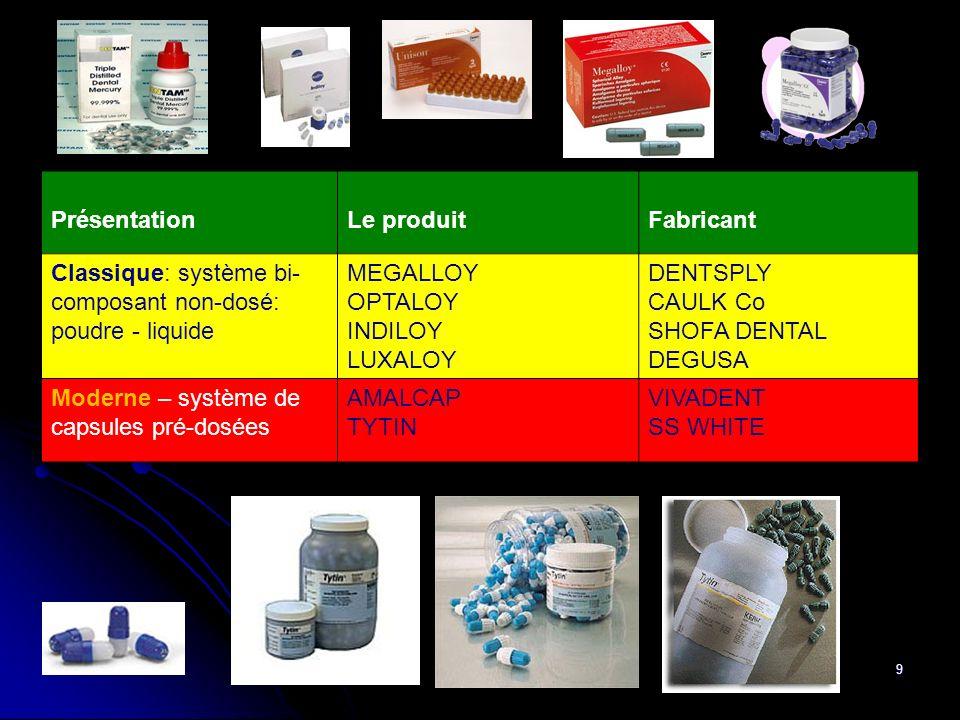 Présentation Le produit. Fabricant. Classique: système bi-composant non-dosé: poudre - liquide. MEGALLOY.
