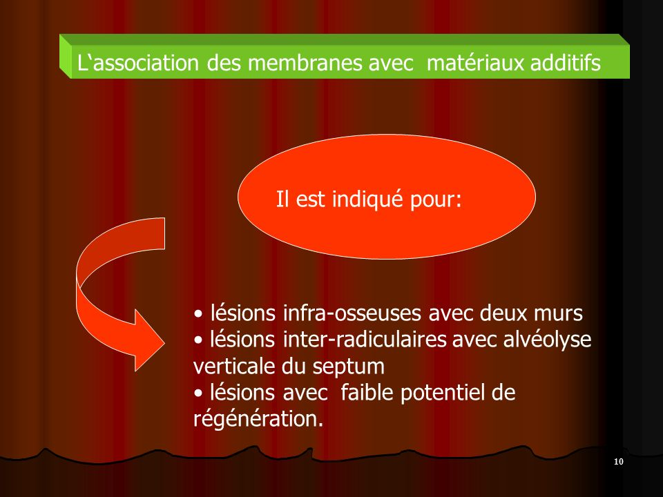 L'association des membranes avec matériaux additifs