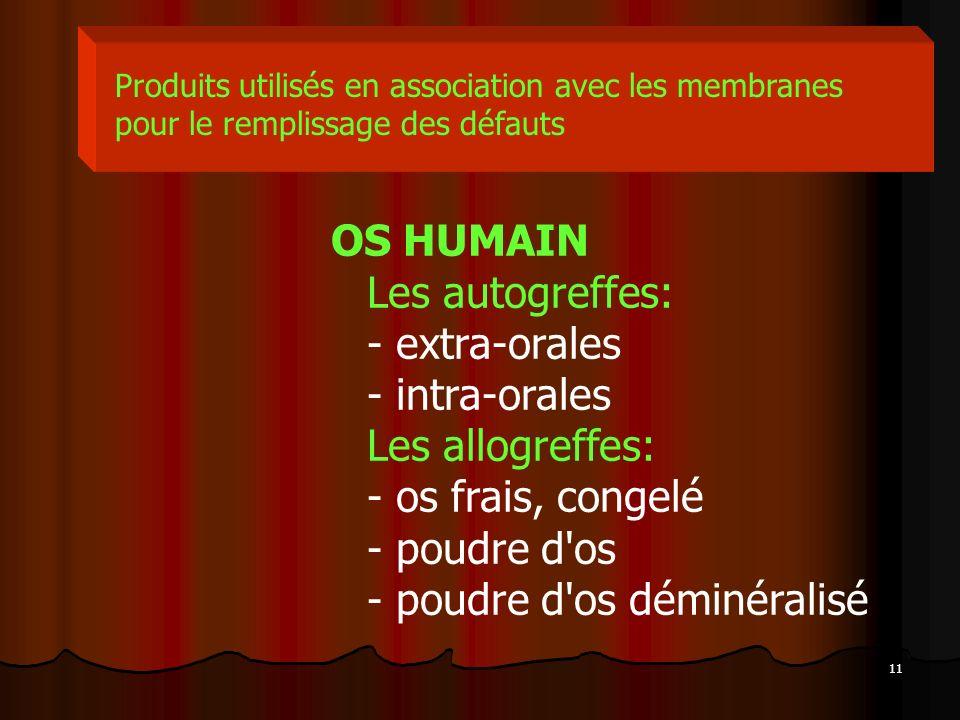 Produits utilisés en association avec les membranes pour le remplissage des défauts