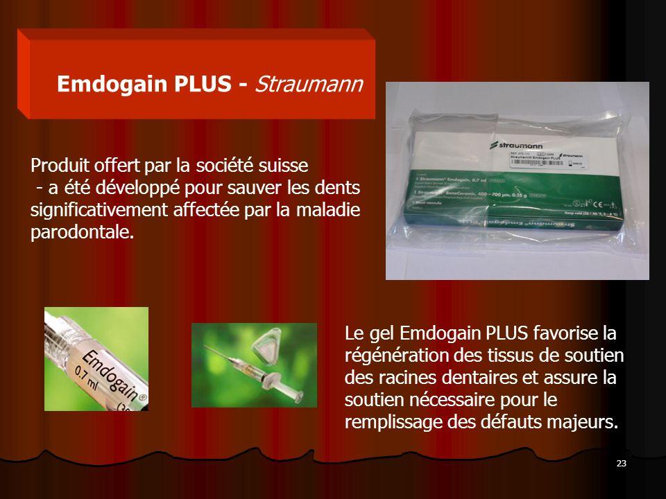 Emdogain PLUS - Straumann
