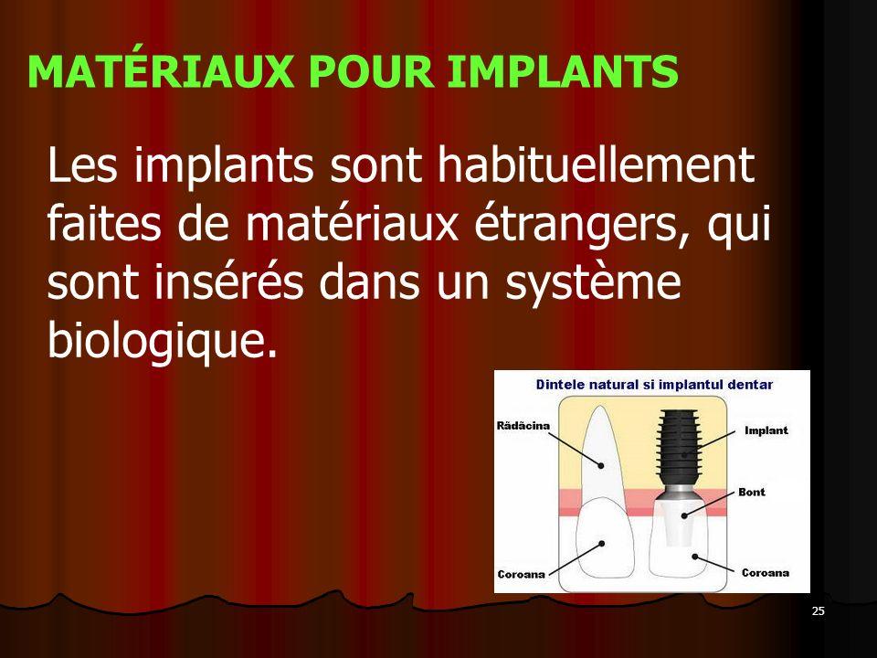 MATÉRIAUX POUR IMPLANTS