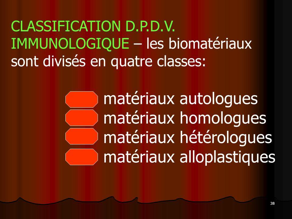 CLASSIFICATION D.P.D.V. IMMUNOLOGIQUE – les biomatériaux sont divisés en quatre classes: