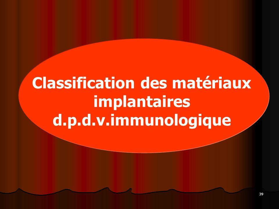 Classification des matériaux implantaires d.p.d.v.immunologique