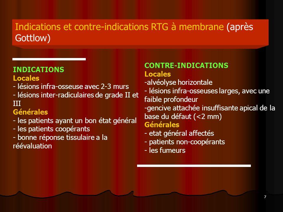 Indications et contre-indications RTG à membrane (après Gottlow)