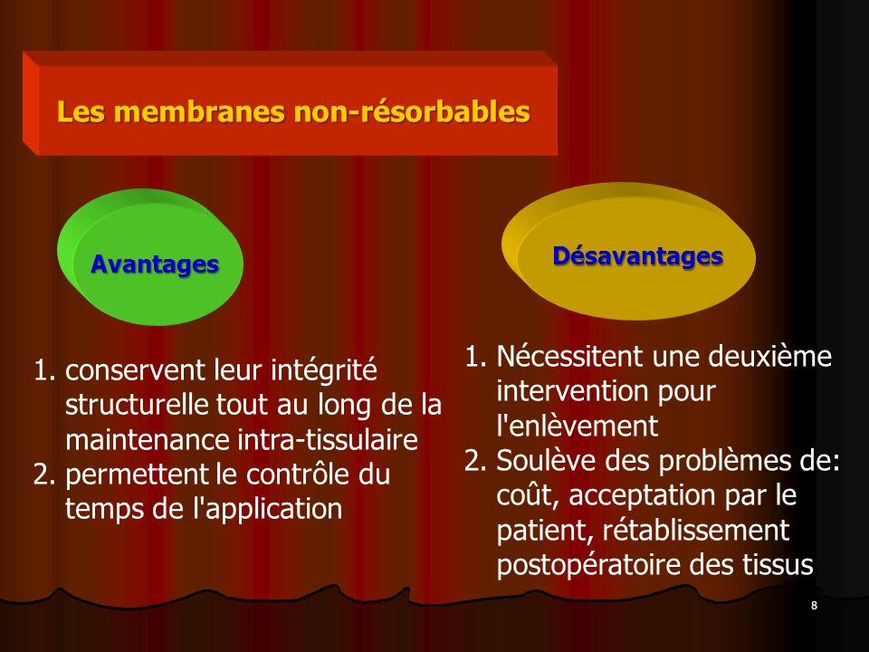 Les membranes non-résorbables