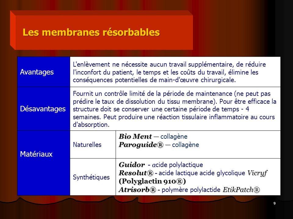 Les membranes résorbables
