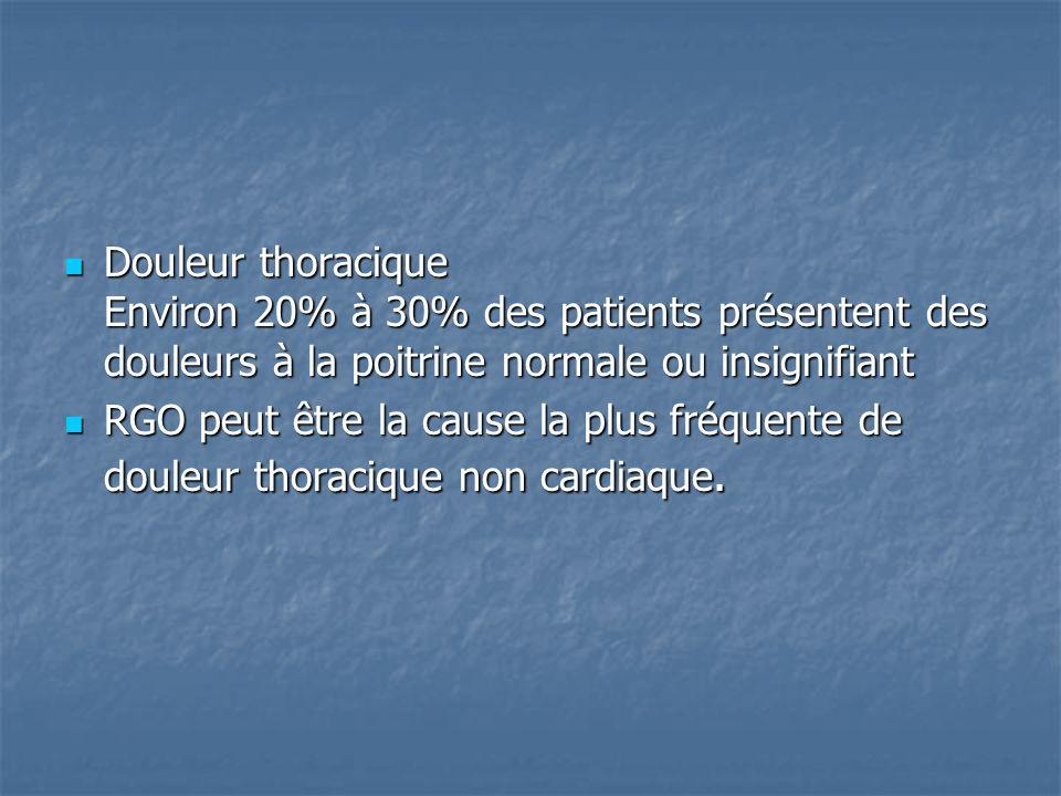 Douleur thoracique Environ 20% à 30% des patients présentent des douleurs à la poitrine normale ou insignifiant