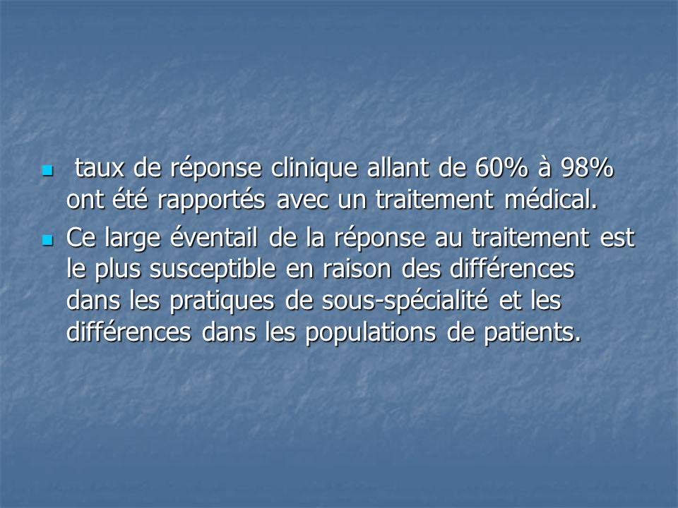 taux de réponse clinique allant de 60% à 98% ont été rapportés avec un traitement médical.