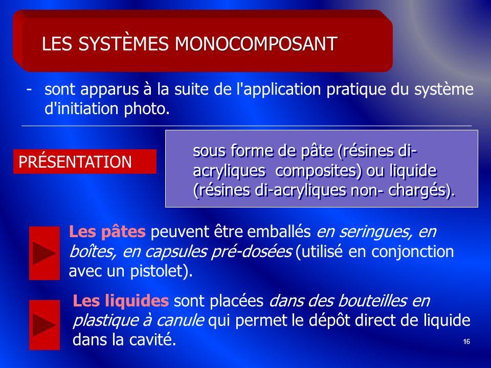 LES SYSTÈMES MONOCOMPOSANT