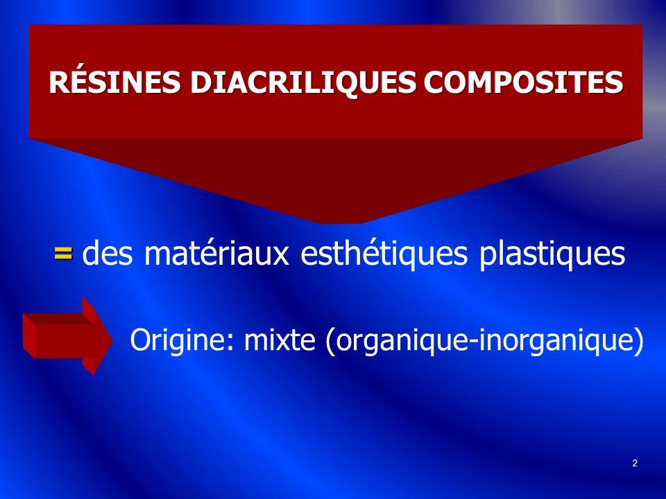 RÉSINES DIACRILIQUES COMPOSITES