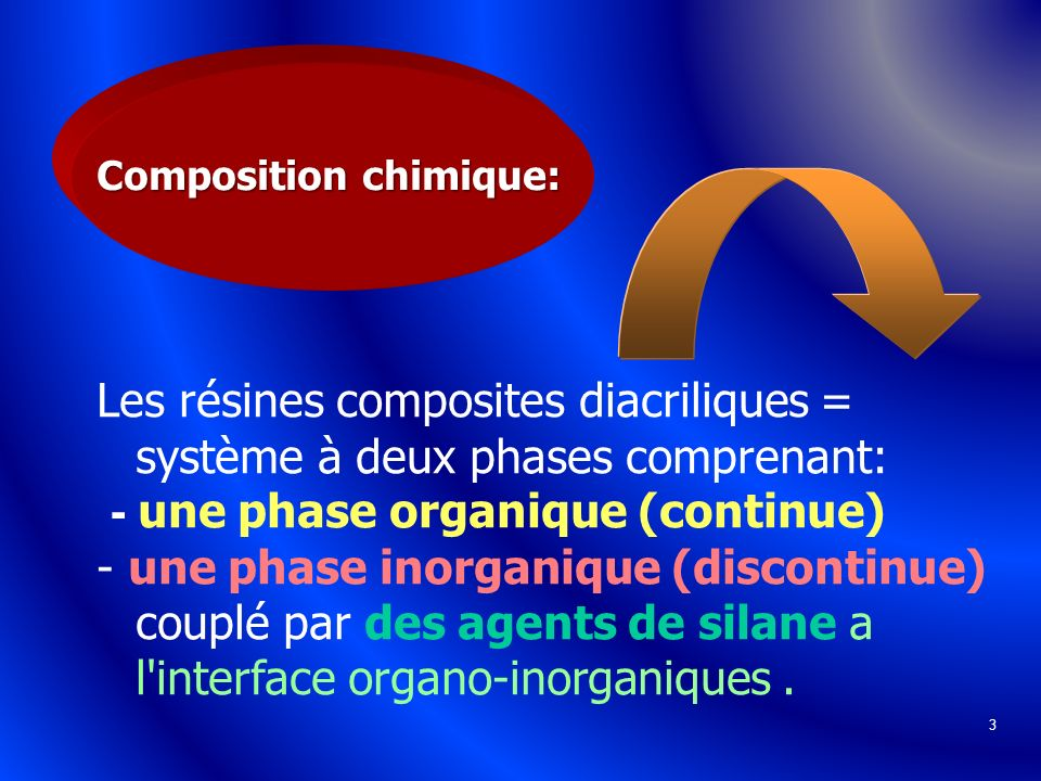 - une phase organique (continue)