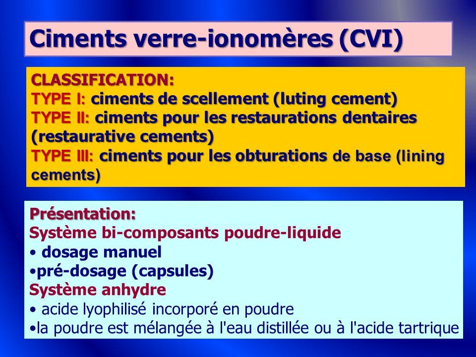 Ciments verre-ionomères (CVI)