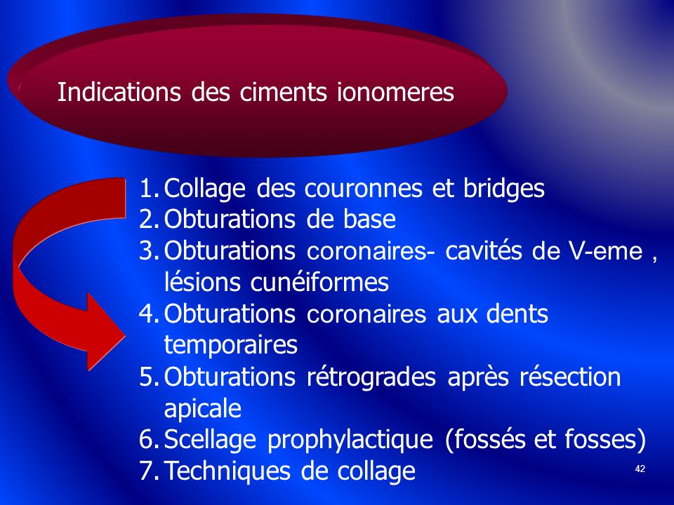 Indications des ciments ionomeres