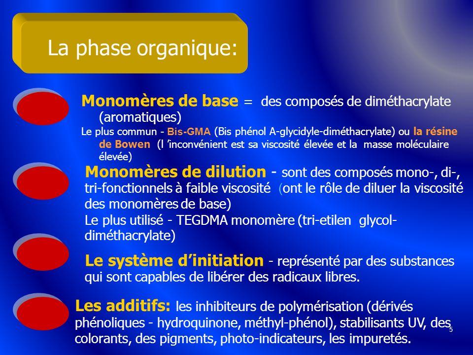 La phase organique: Monomères de base = des composés de diméthacrylate (aromatiques)