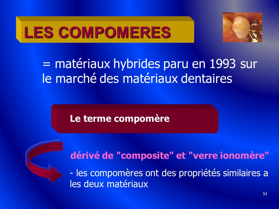 LES COMPOMERES = matériaux hybrides paru en 1993 sur le marché des matériaux dentaires. Le terme compomère.