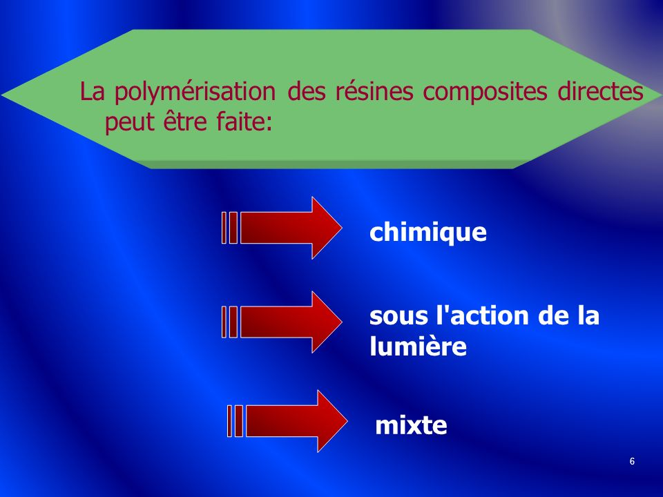 La polymérisation des résines composites directes peut être faite:
