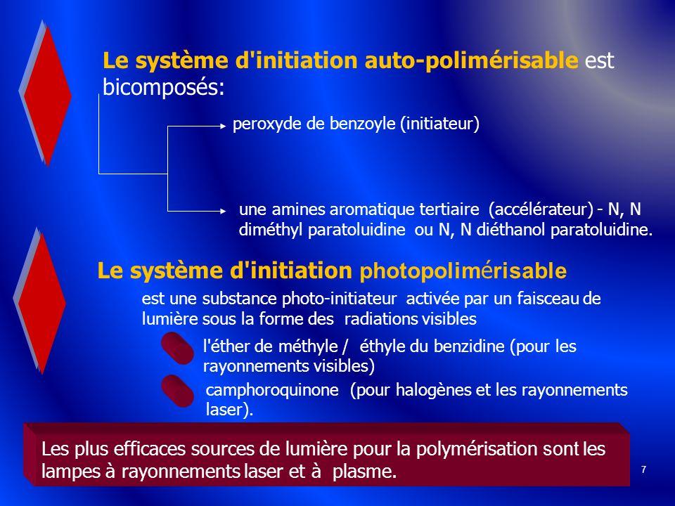Le système d initiation auto-polimérisable est bicomposés: