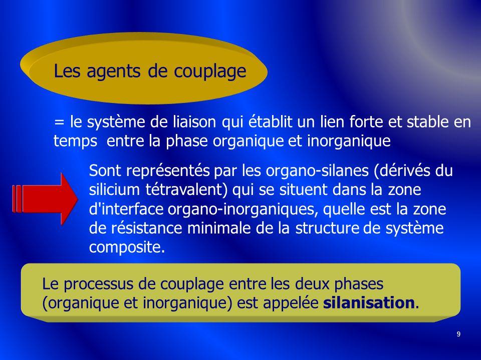 Les agents de couplage = le système de liaison qui établit un lien forte et stable en temps entre la phase organique et inorganique.