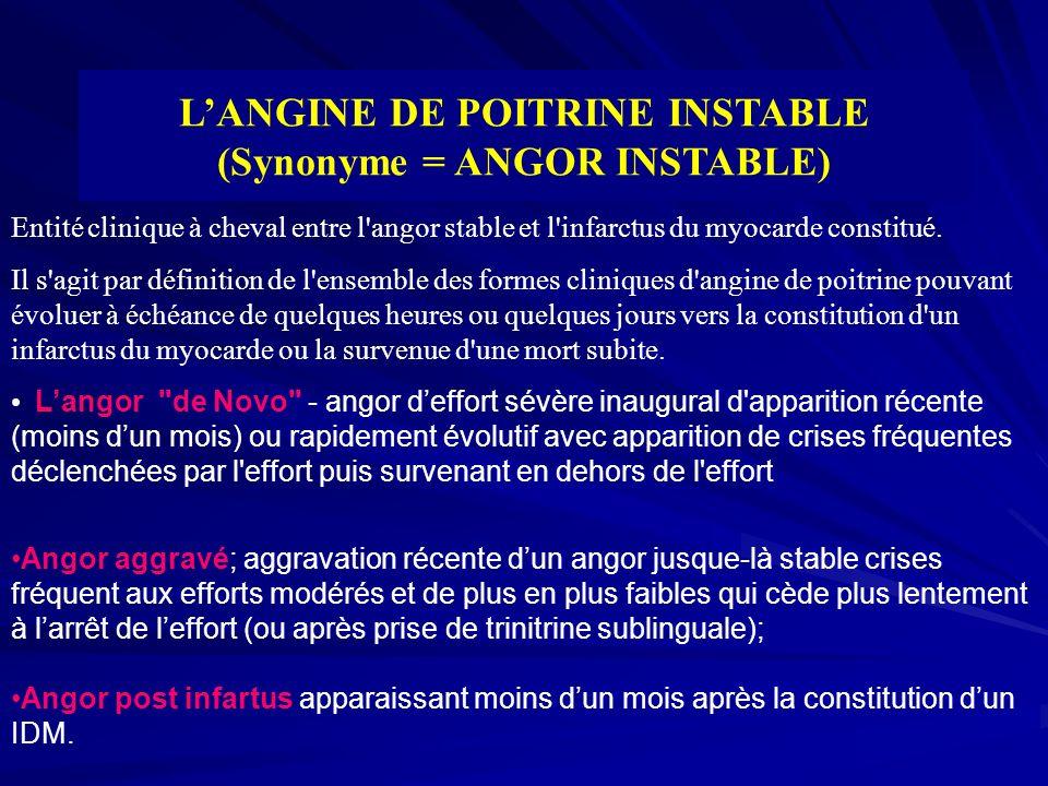 L'ANGINE DE POITRINE INSTABLE (Synonyme = ANGOR INSTABLE)