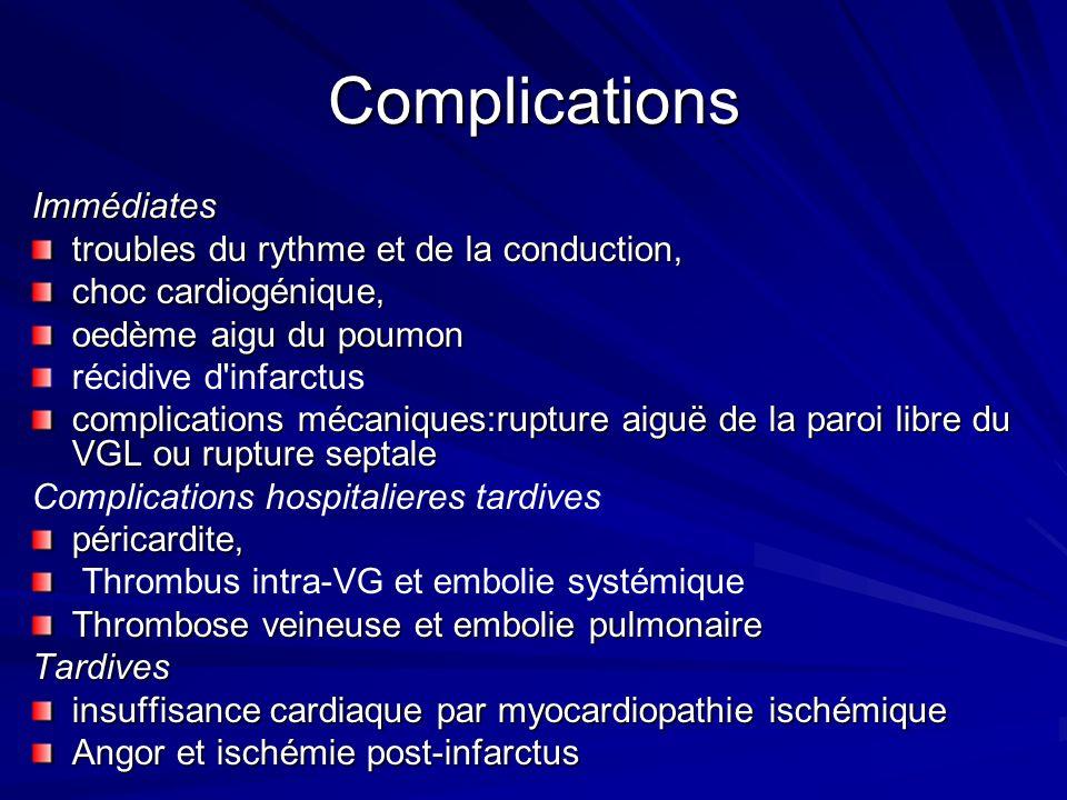 Complications Immédiates troubles du rythme et de la conduction,