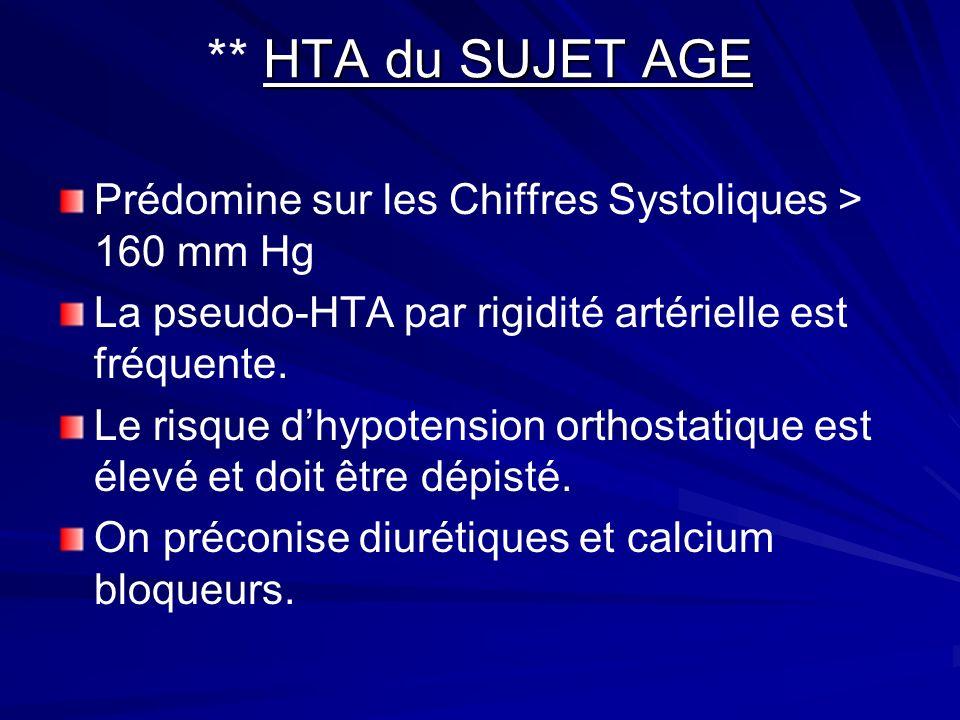 ** HTA du SUJET AGE Prédomine sur les Chiffres Systoliques > 160 mm Hg. La pseudo-HTA par rigidité artérielle est fréquente.