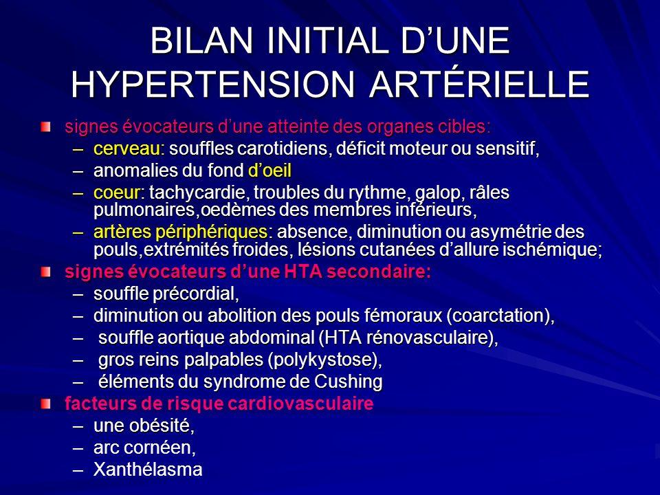 BILAN INITIAL D'UNE HYPERTENSION ARTÉRIELLE