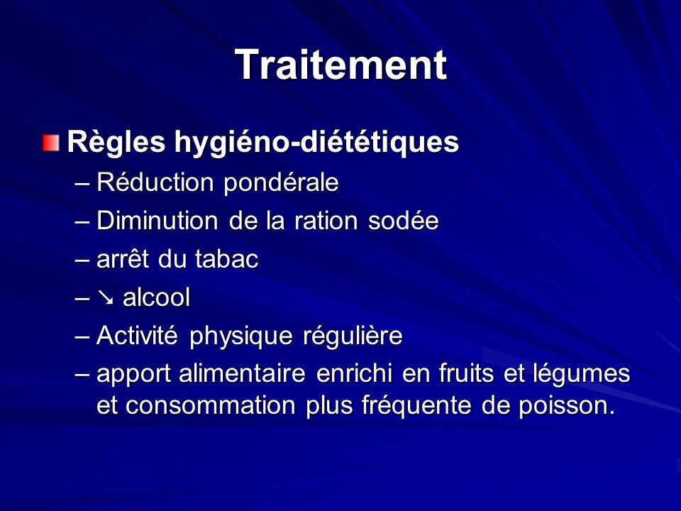 Traitement Règles hygiéno-diététiques Réduction pondérale