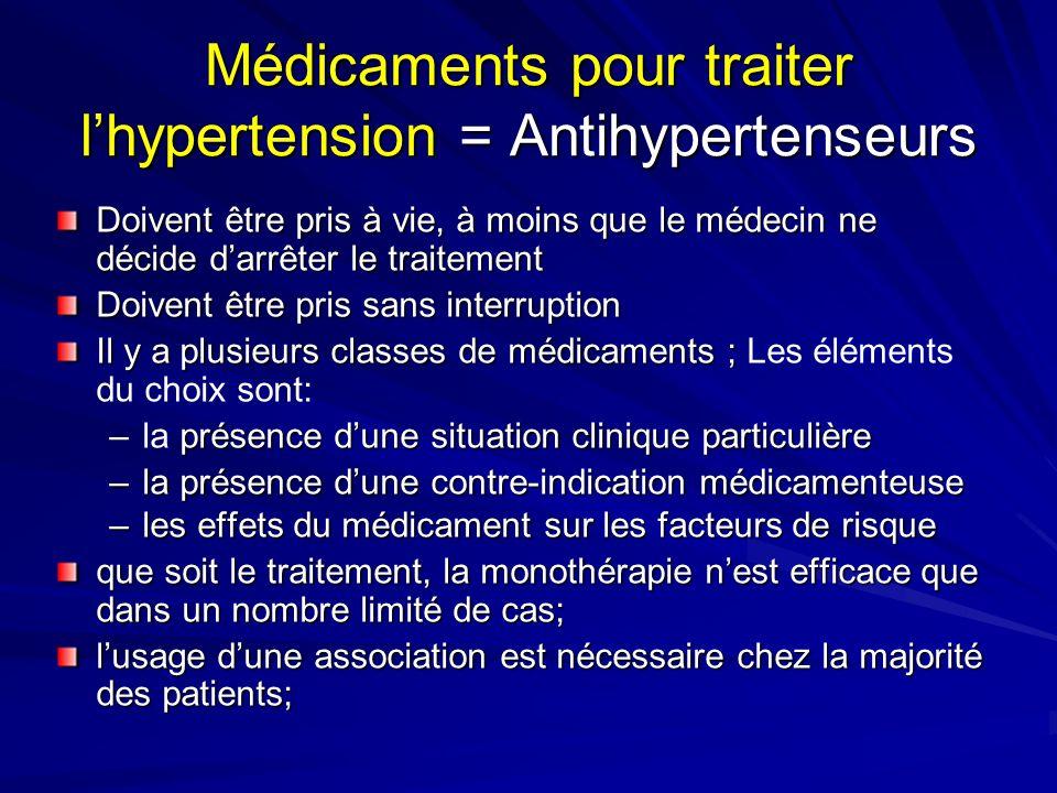 Médicaments pour traiter l'hypertension = Antihypertenseurs