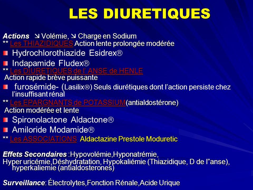 LES DIURETIQUES Hydrochlorothiazide Esidrex Indapamide Fludex