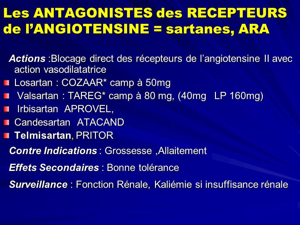 Les ANTAGONISTES des RECEPTEURS de l'ANGIOTENSINE = sartanes, ARA