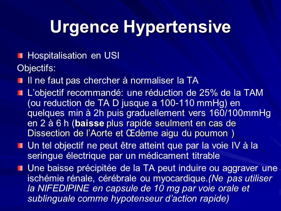 Urgence Hypertensive Hospitalisation en USI Objectifs: