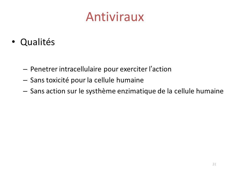 Antiviraux Qualités Penetrer intracellulaire pour exerciter l'action