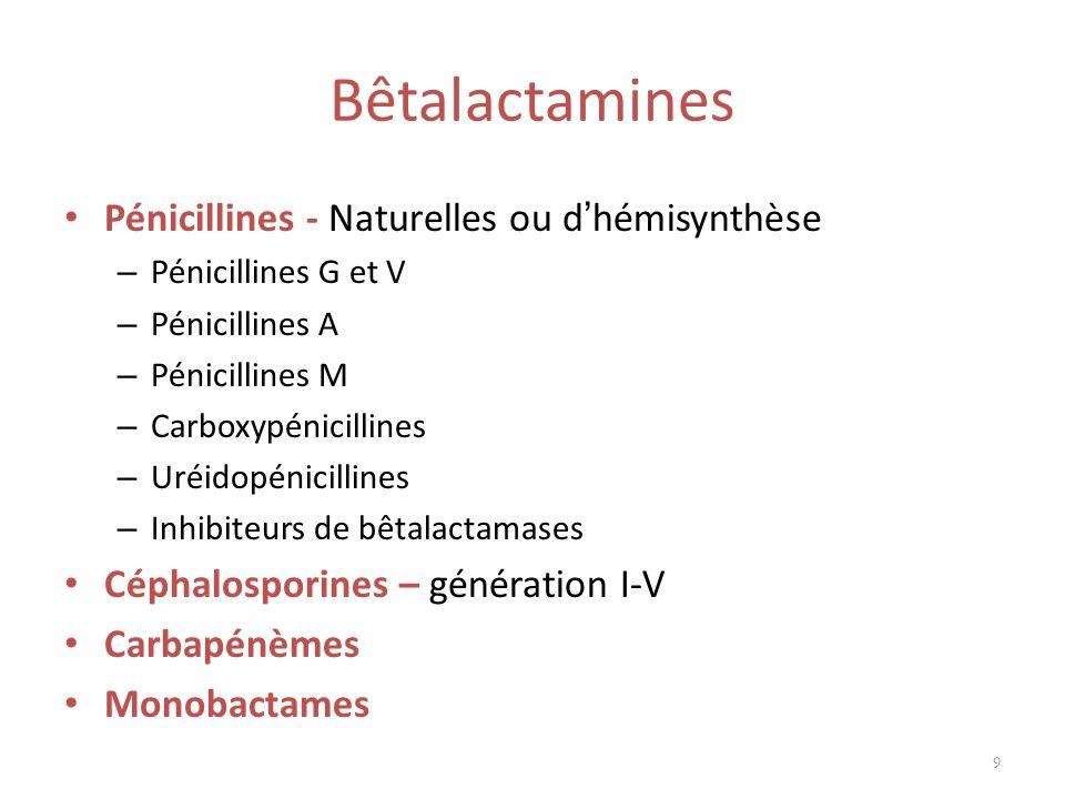 Bêtalactamines Pénicillines - Naturelles ou d'hémisynthèse