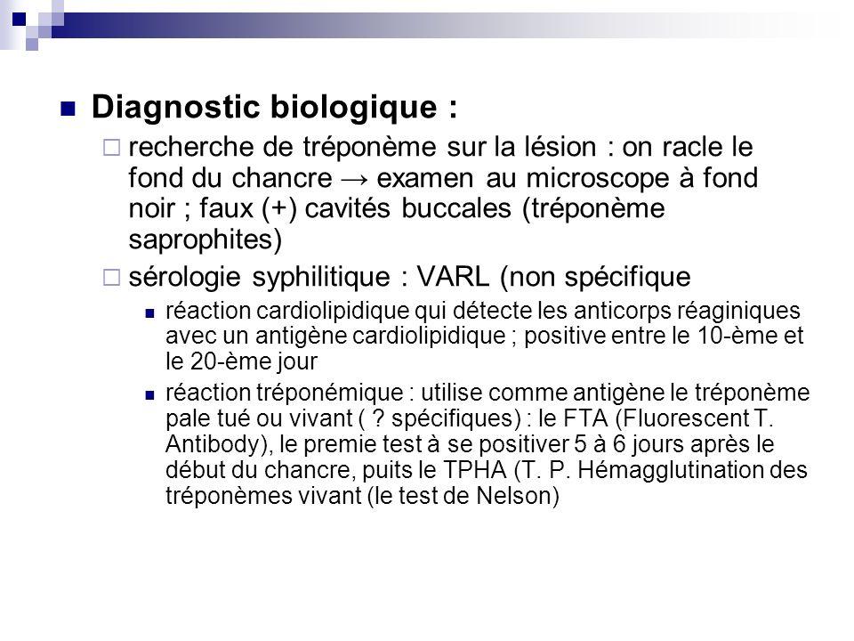 Diagnostic biologique :