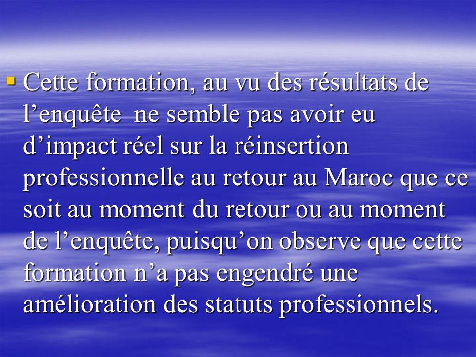 Cette formation, au vu des résultats de l'enquête ne semble pas avoir eu d'impact réel sur la réinsertion professionnelle au retour au Maroc que ce soit au moment du retour ou au moment de l'enquête, puisqu'on observe que cette formation n'a pas engendré une amélioration des statuts professionnels.