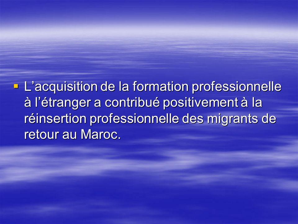 L'acquisition de la formation professionnelle à l'étranger a contribué positivement à la réinsertion professionnelle des migrants de retour au Maroc.