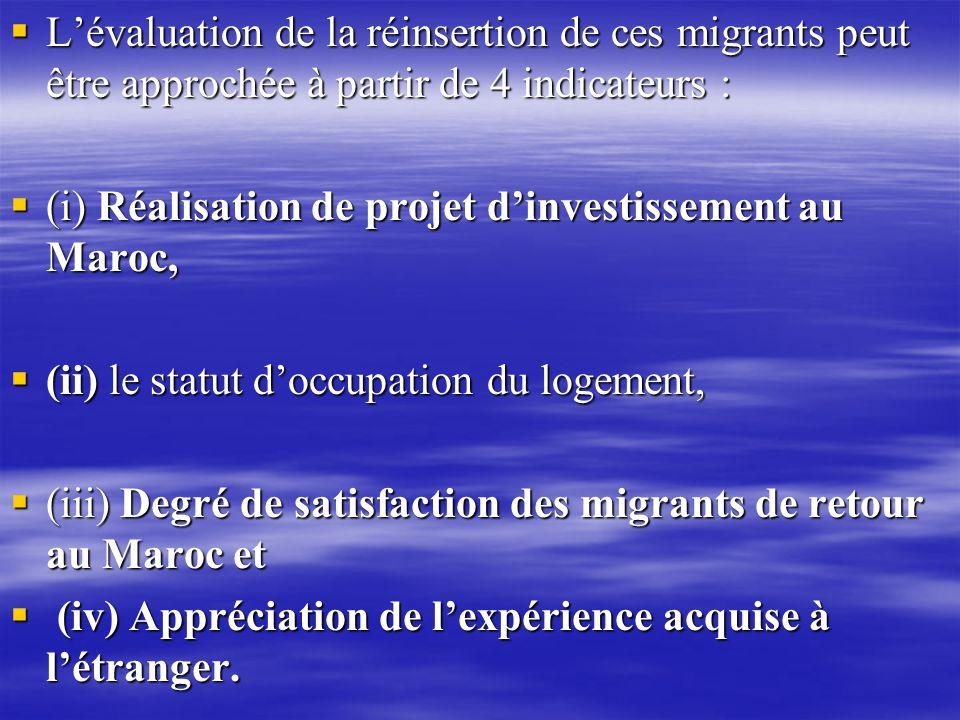 L'évaluation de la réinsertion de ces migrants peut être approchée à partir de 4 indicateurs :