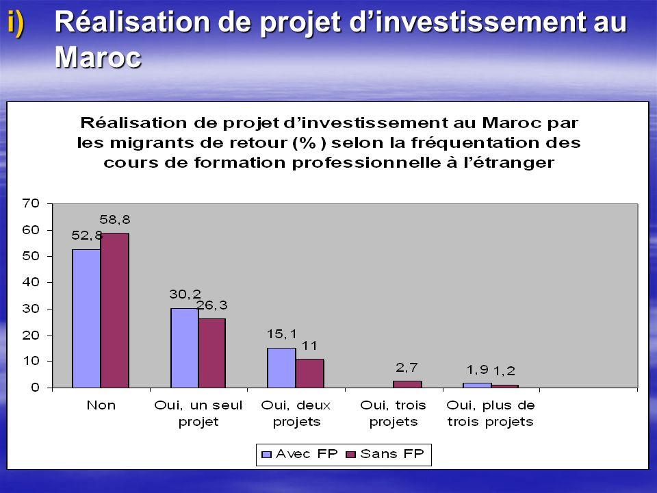 Réalisation de projet d'investissement au Maroc