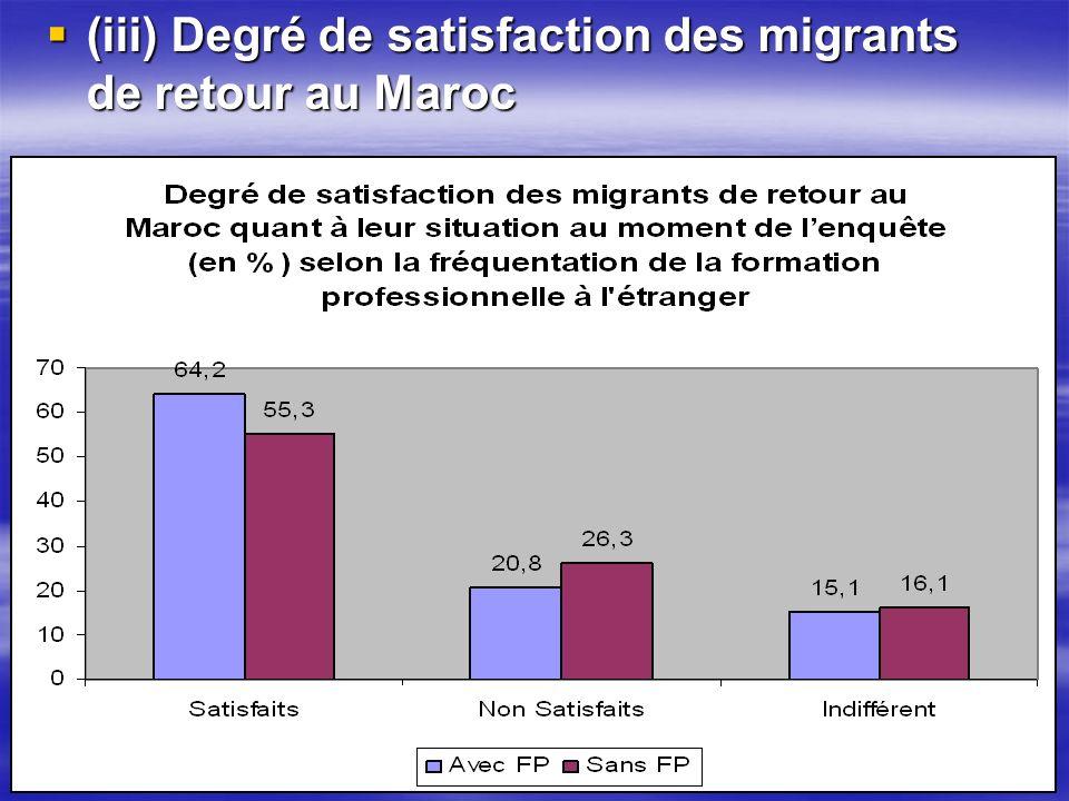 (iii) Degré de satisfaction des migrants de retour au Maroc