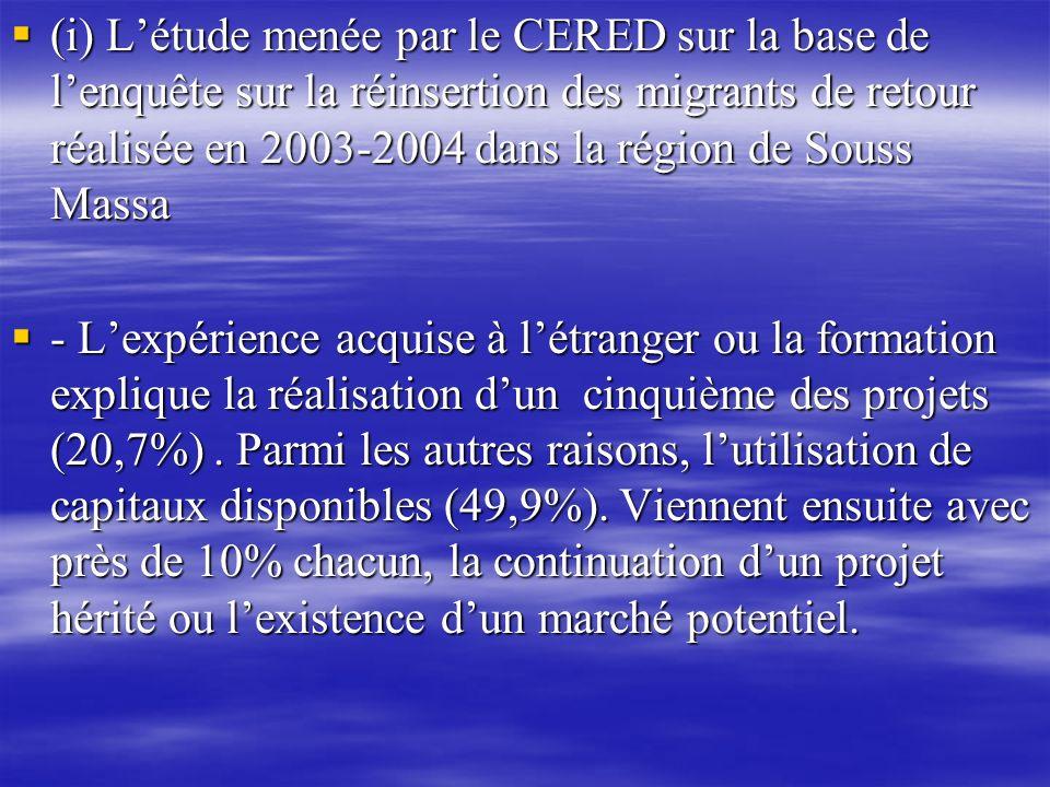 (i) L'étude menée par le CERED sur la base de l'enquête sur la réinsertion des migrants de retour réalisée en 2003-2004 dans la région de Souss Massa