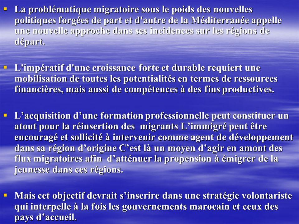 La problématique migratoire sous le poids des nouvelles politiques forgées de part et d autre de la Méditerranée appelle une nouvelle approche dans ses incidences sur les régions de départ.