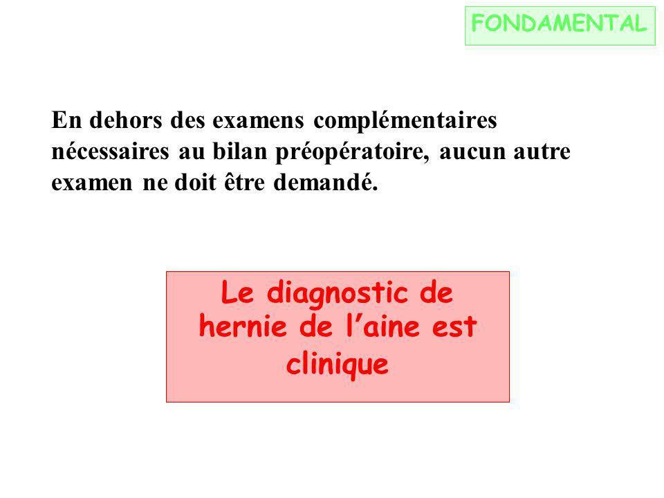 Le diagnostic de hernie de l'aine est clinique