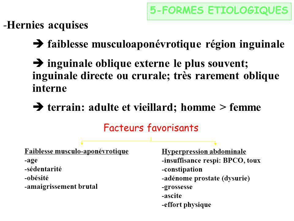 faiblesse musculoaponévrotique région inguinale